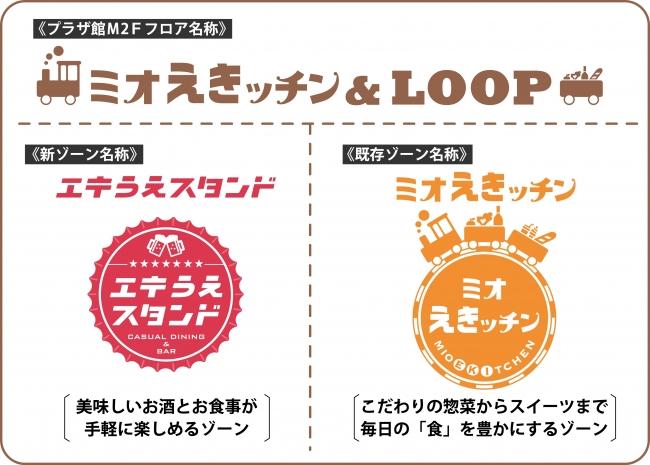 ミオえきッチン&LOOP
